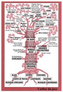 arbre jazz